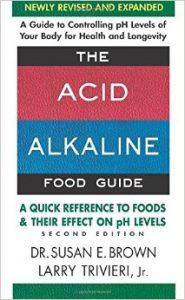 The acid alkaline food guide